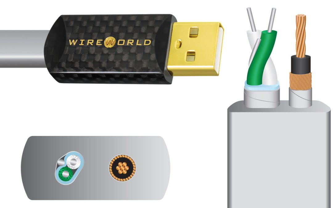 Wireworld Platinum Starlight 8 usb 2.0